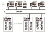 水利信息化系�y